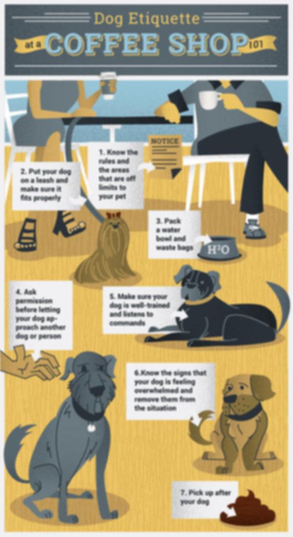 Coffee Shop Pets