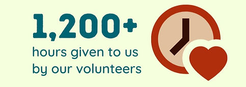 1,200 hours given by vols in 2020.jpg
