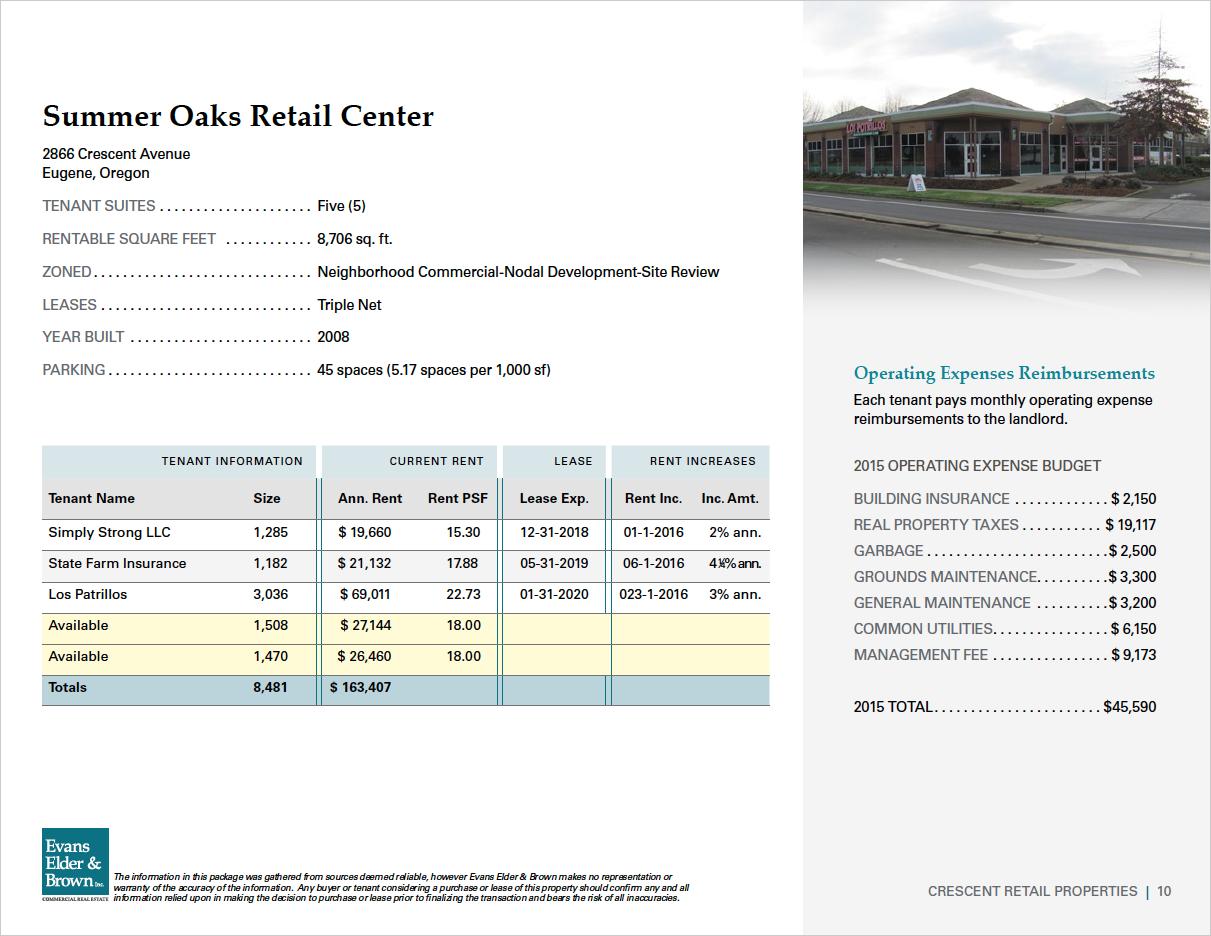 Crescent Retail Properties6