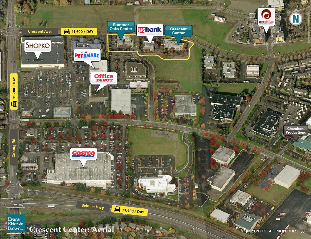 Crescent Retail Properties3