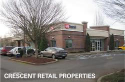 Crescent Retail Properties