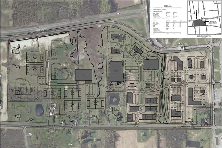 Gateway Development Land1