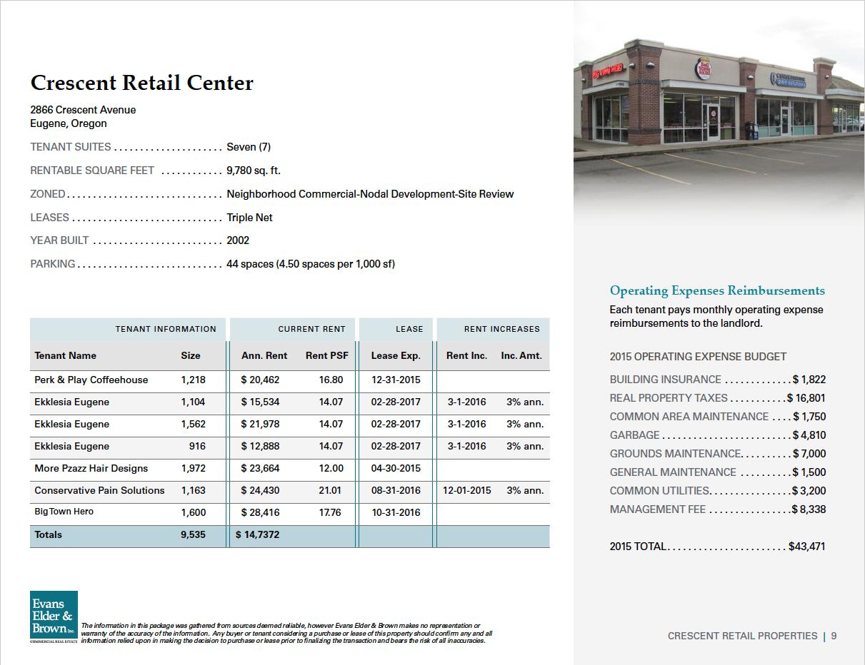 Crescent Retail Properties5