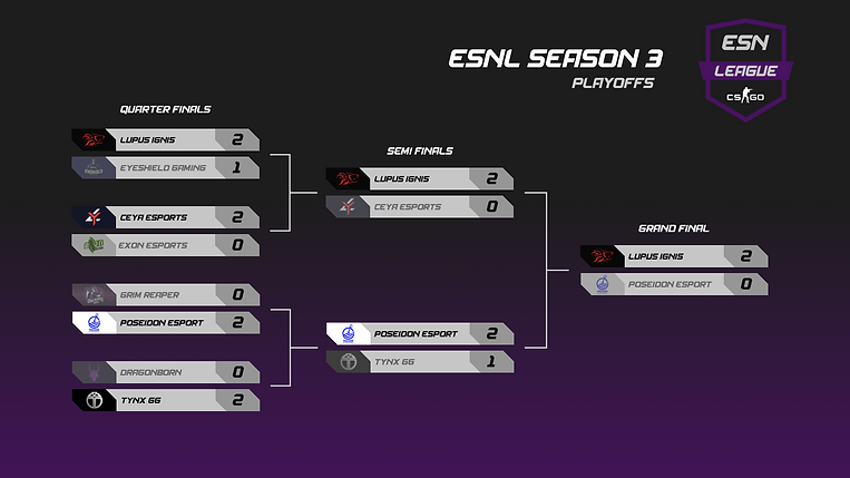 Winners Bracket.png