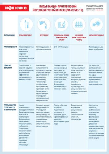 6 Виды вакцин их особенности.jpg