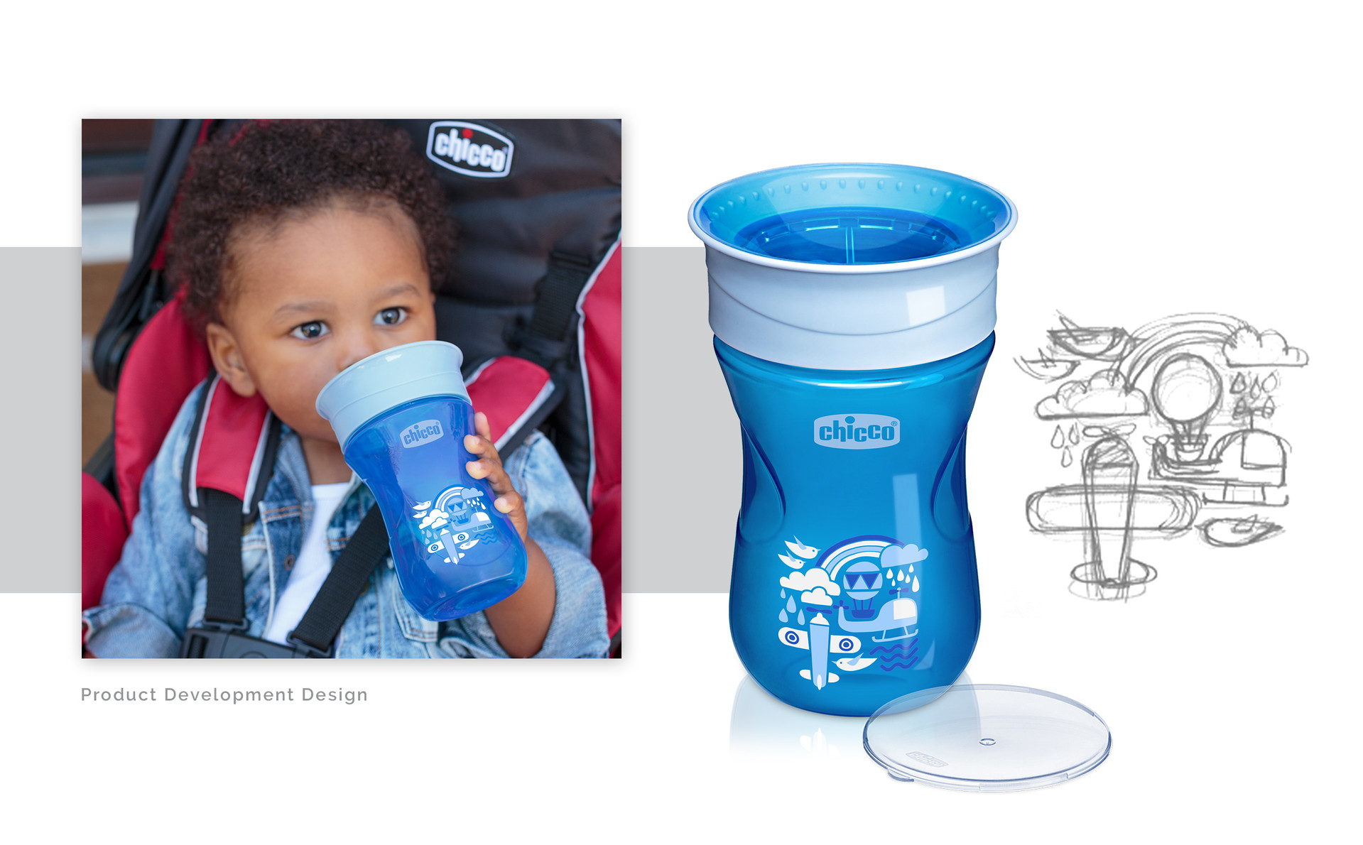 Chicco NaturalFit Cups Deco Proccess