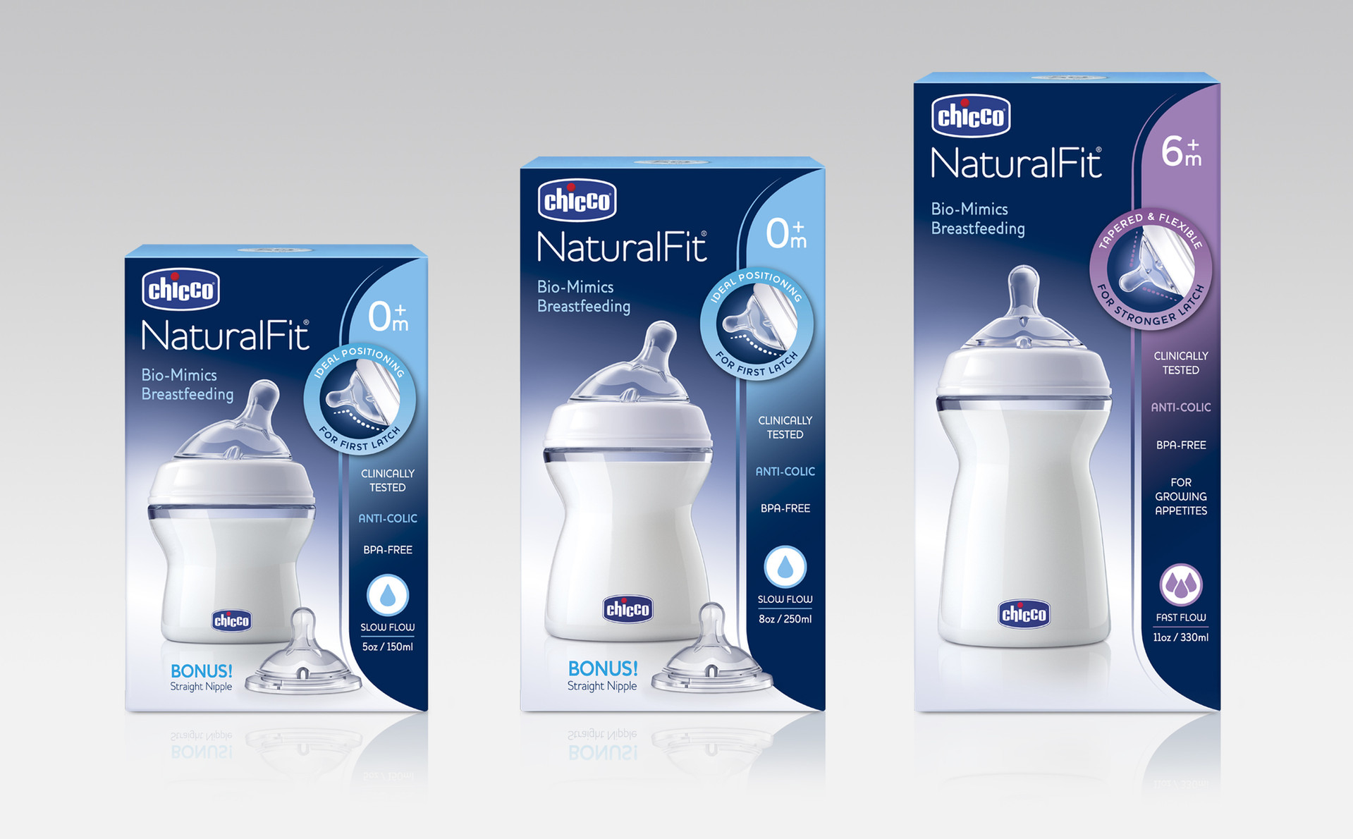 Chicco NaturalFit relaunch packaging design