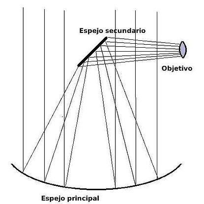 telescopio%20espejo_edited.jpg