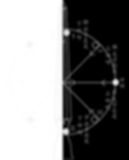 harmonisation 5 elements Waraku