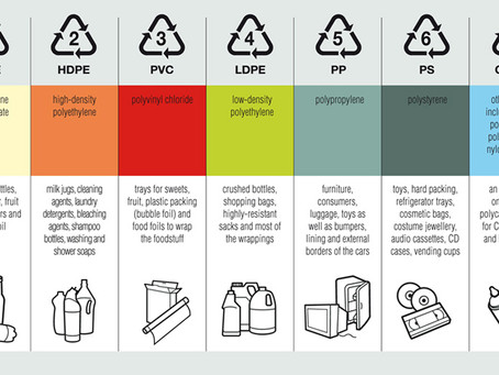 Are you a Smart Recycler Part 5