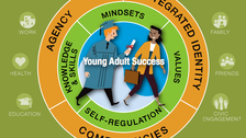 New CCSR and Wallace Foundation Framework Defines What Young People Need to be Prepared for Success