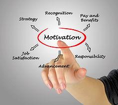 Motivation-e1449051305356.jpg