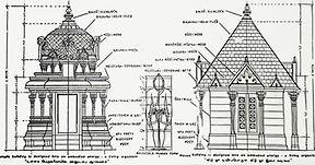 building vs human form