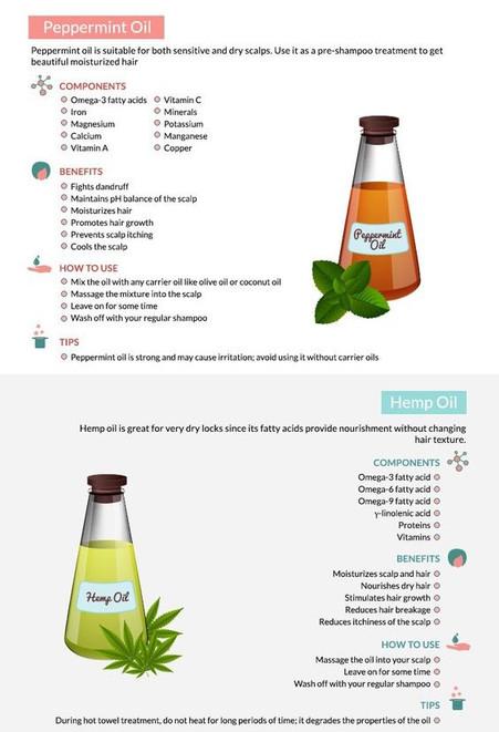 Peppermint, Hemp, Rosemary, Sesame oil Benefits!