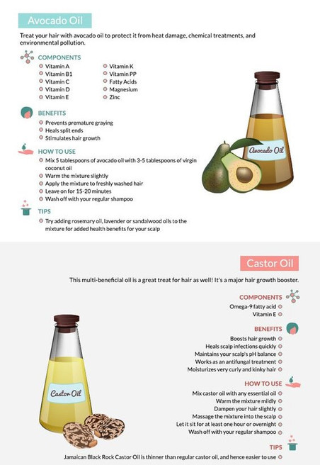 Avocado, Castor, Coconut oil benefits!