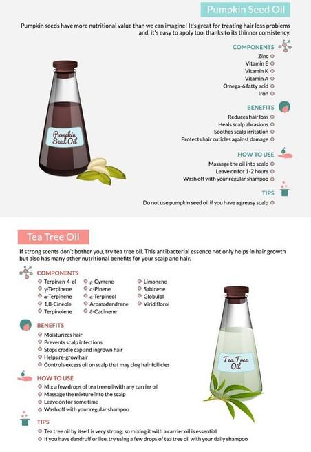Pumpkin Seed, Tea Tree, Lavender oil benefits!