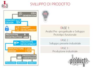 New Portfolio 2016 - Product Development - DOWNLOAD NOW