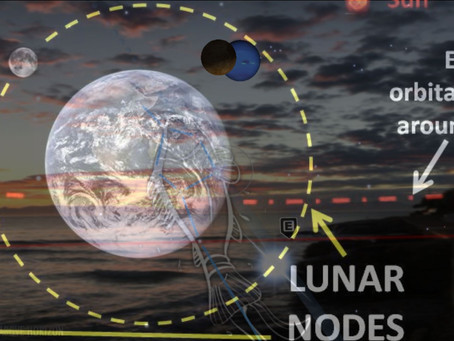 The Lunar Nodal Return