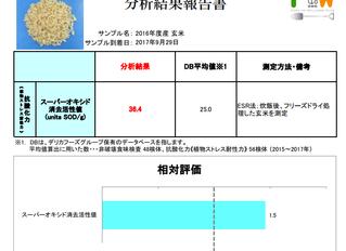 ★元田旭★1年たっても抗酸化力は1.5倍!