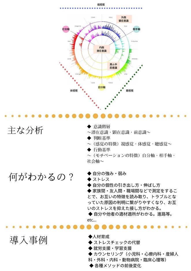 声紋分析心理学.jpg