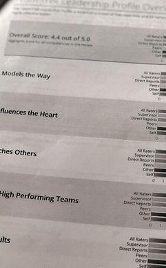 leadership-360-assessment.jpg