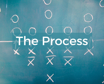 The Process: Creating High Performing Teams