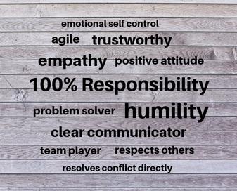 Twelve Behaviors for Success in Life