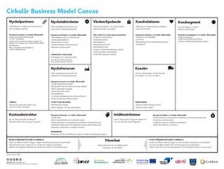 Affärsutveckling med Cirkulär Business Model Canvas