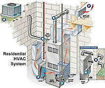Furnace Home Inspection Services