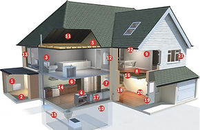 Home Inspection Services check points