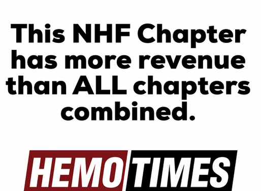 Reported Annual Revenue for NHF Chapters