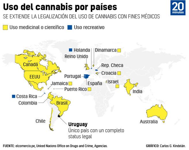 paises donde es legal la marihuana cbdmex.com