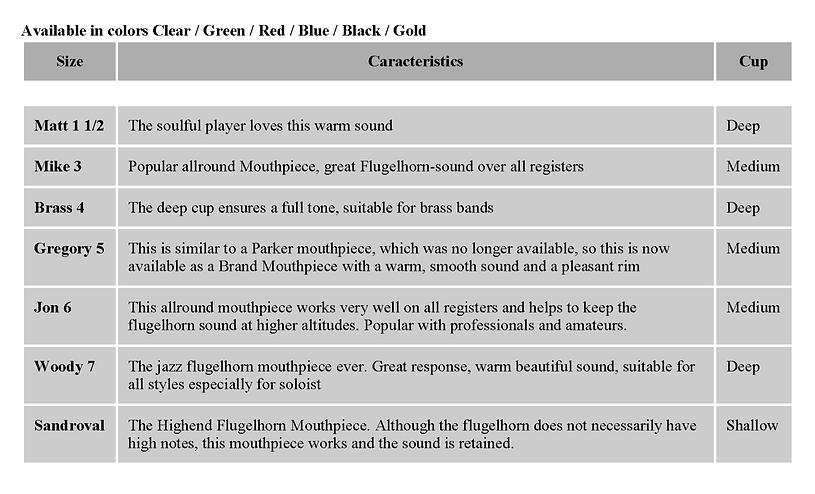 Flugelhorn Chart_edited.png