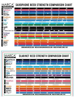 MARCA Comparison Chart.png