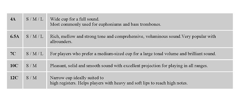 Trombone Chart_edited.png
