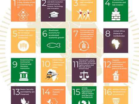AGENDA 2063 & THE CAMPAIGN FOR UNIVERSAL HUMAN RESPONSIBILITIES