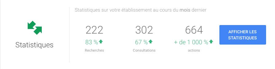Spécialiste Google My Business à Bordeaux , référencer sur Google My Business