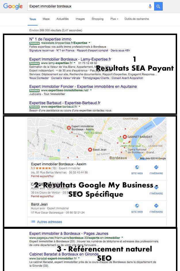 résultat référencement google my business SEO