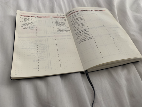 All About Your Audition Journal