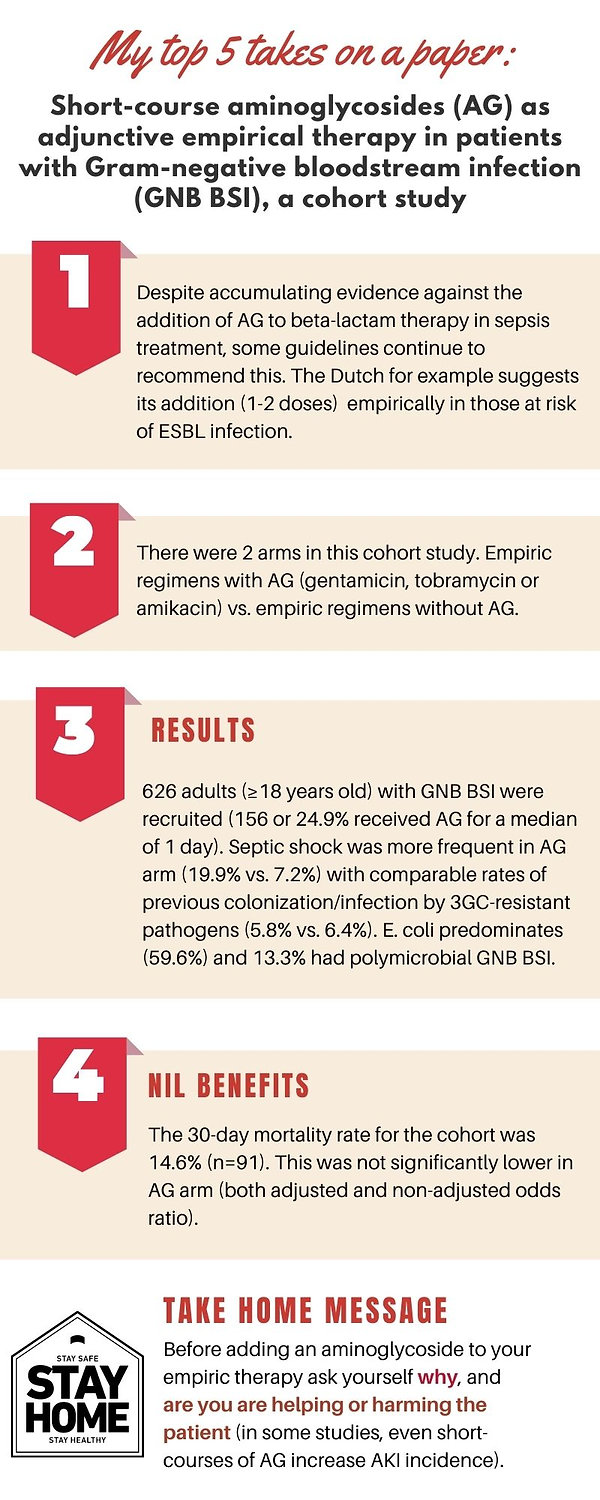 AG empiric Rx- is it beneficial.jpg