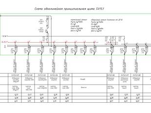ЩИТ НАВЕСНОЙ SV11.1  |  23 000 руб.