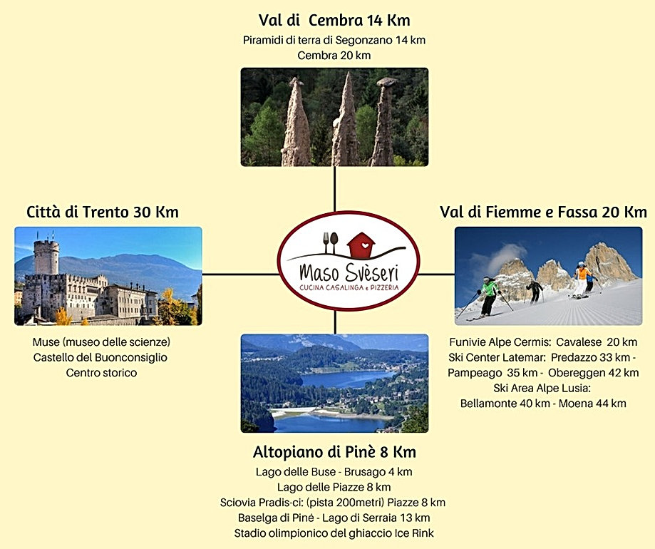 Dove siamo, Val di Cembra, Val di Fiemme, Città Trentino, Altopiano di Pinè