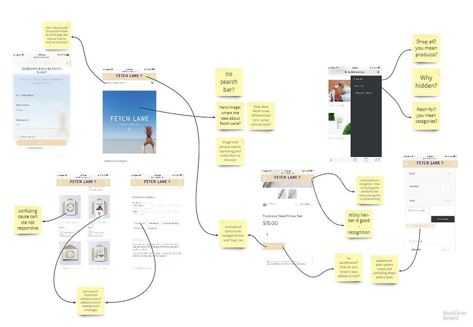 HeuristicsofFetchlane (2).jpg