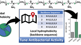 Sensitivity of Antibacterial Activity to Backbone Sequence in Constitutionally Isomeric OligoTEAs