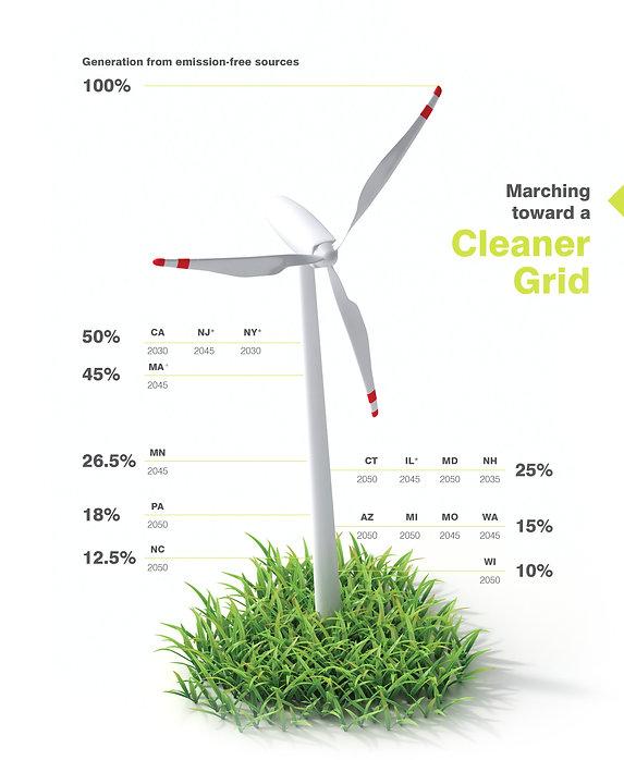EDF 2019 Report_windmill.jpg