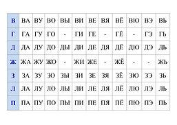 первые слоговые таблицы4.jpg
