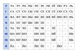 первые слоговые таблицы5.jpg