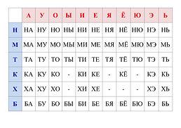 первые слоговые таблицы3.jpg
