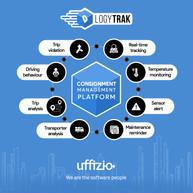 infographics logytrak