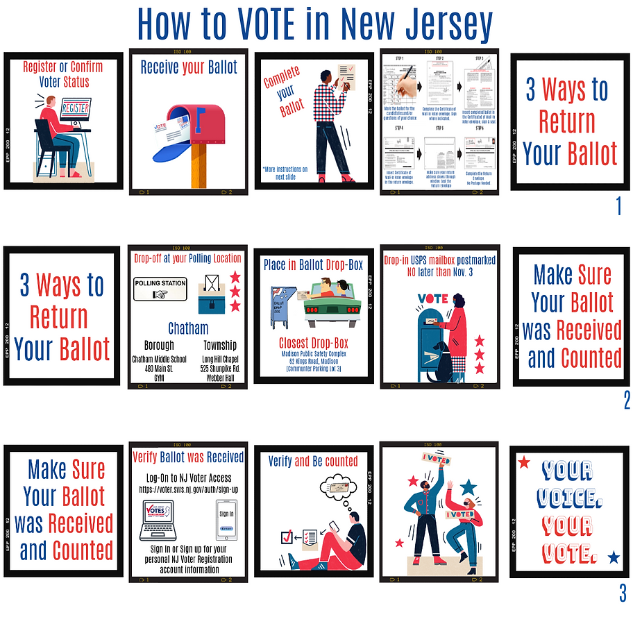 How to Vote NJ FB.png
